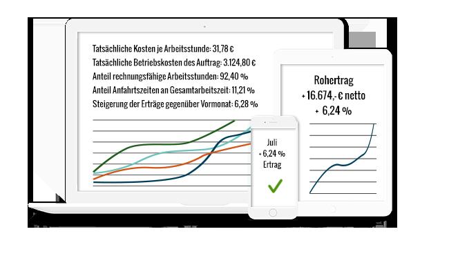 Handwerkersoftware-Zeiterfassung-Statistik Klicken